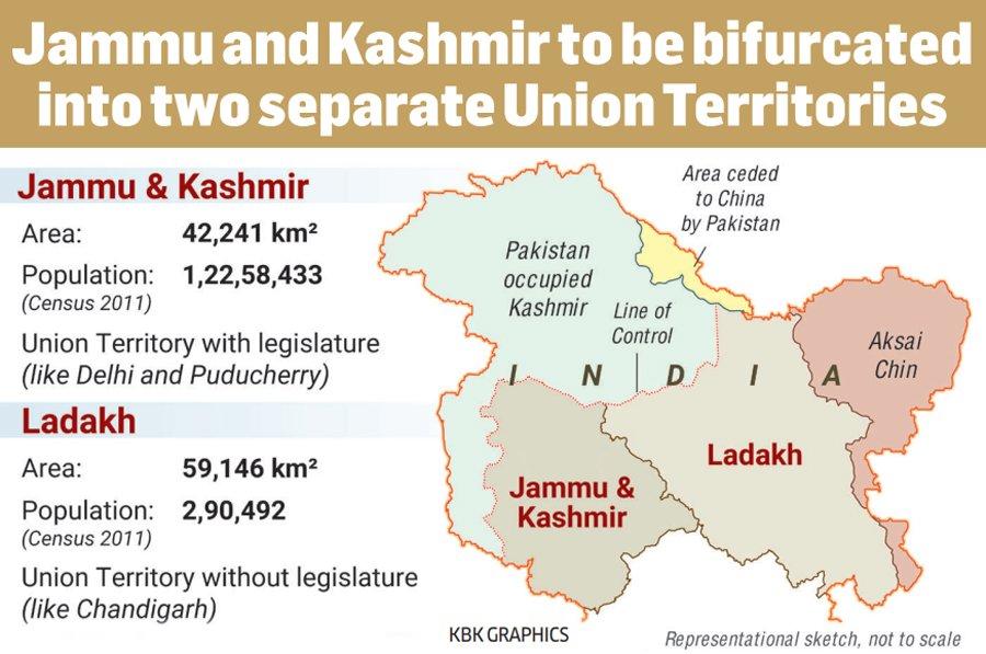 Jammu-Kashmir-Map-1 (1)  சீன ஆக்கிரமிப்பு காஷ்மீரின் தற்போதைய நிலை என்ன? Jammu Kashmir Map 1 1