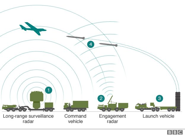 _86970152_s400_vehicles_624in.png