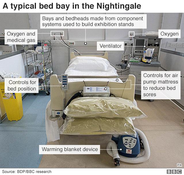 _111511294_nightingale_hospital_bed_bay_v02_640-nc